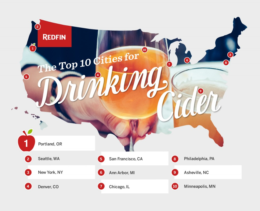 Best cities in the United States for drinking cider (1)